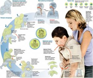 Kako pomoći detetu koje se guši?