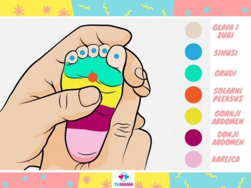 Bolni sinusi, grčevi, nicanje zubića: Ublažite bolove nervoznoj bebi masažom stopala